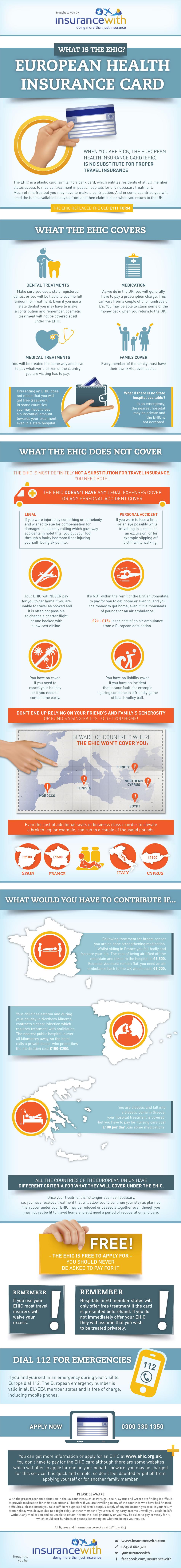ehic-infographic