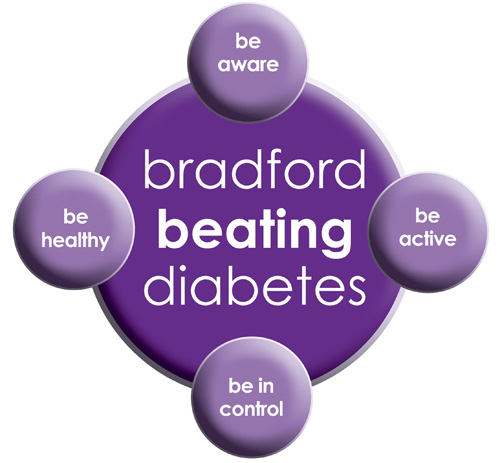 Photo courtesy of NHS Bradford CCG