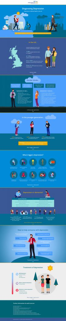 InsuranceWith-infographic-upload